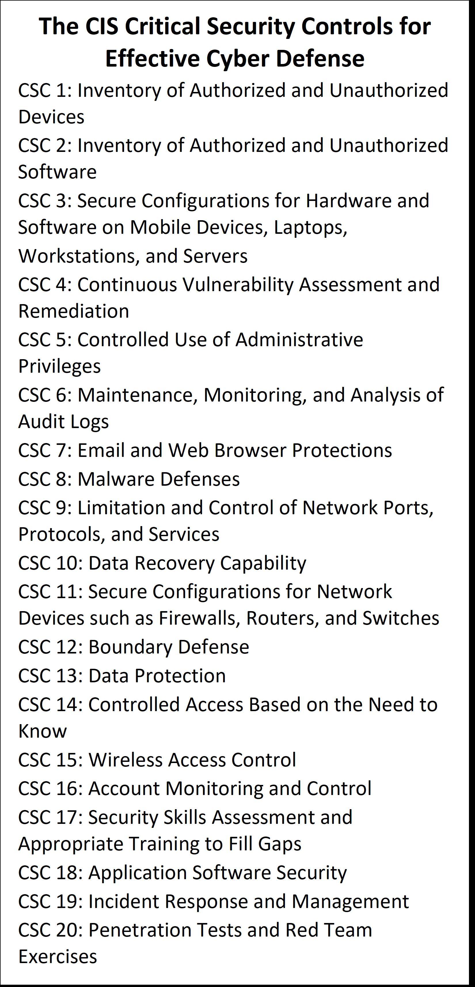 CIS-critical-security-controls.jpg