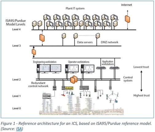 ICS-cyber-security.jpg