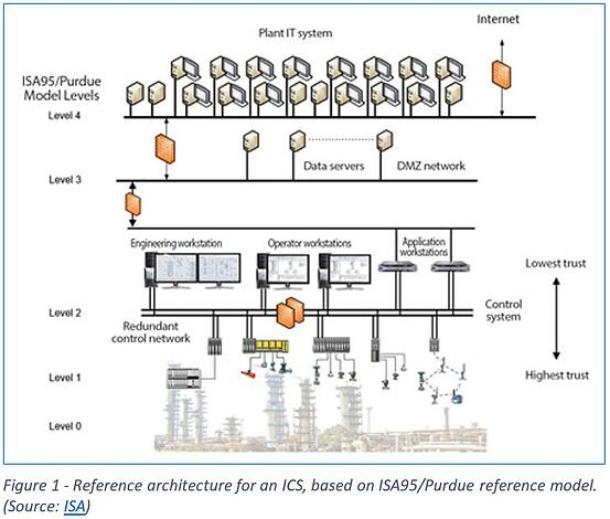 cybersecurite-industrielle-ics.jpg
