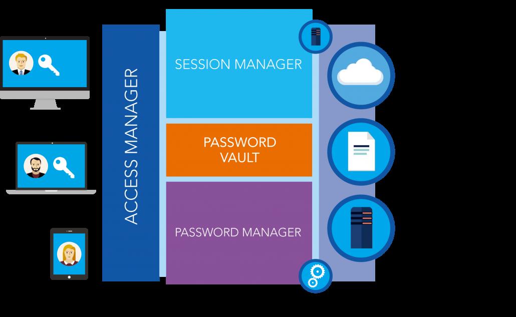 PAM - cloud security - WALLIX.png