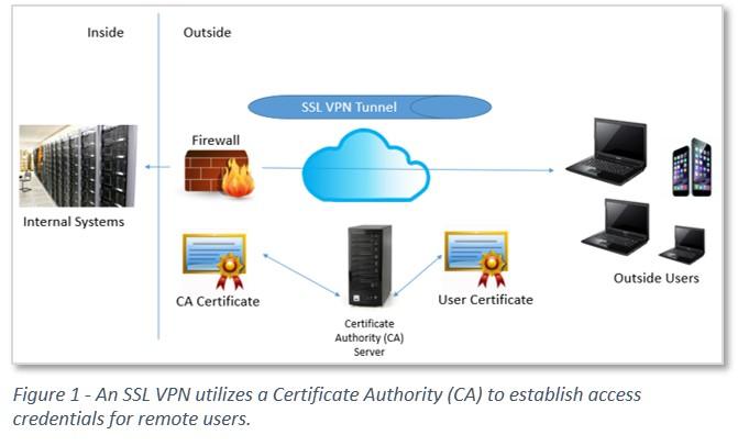 SSL_VPN.jpg