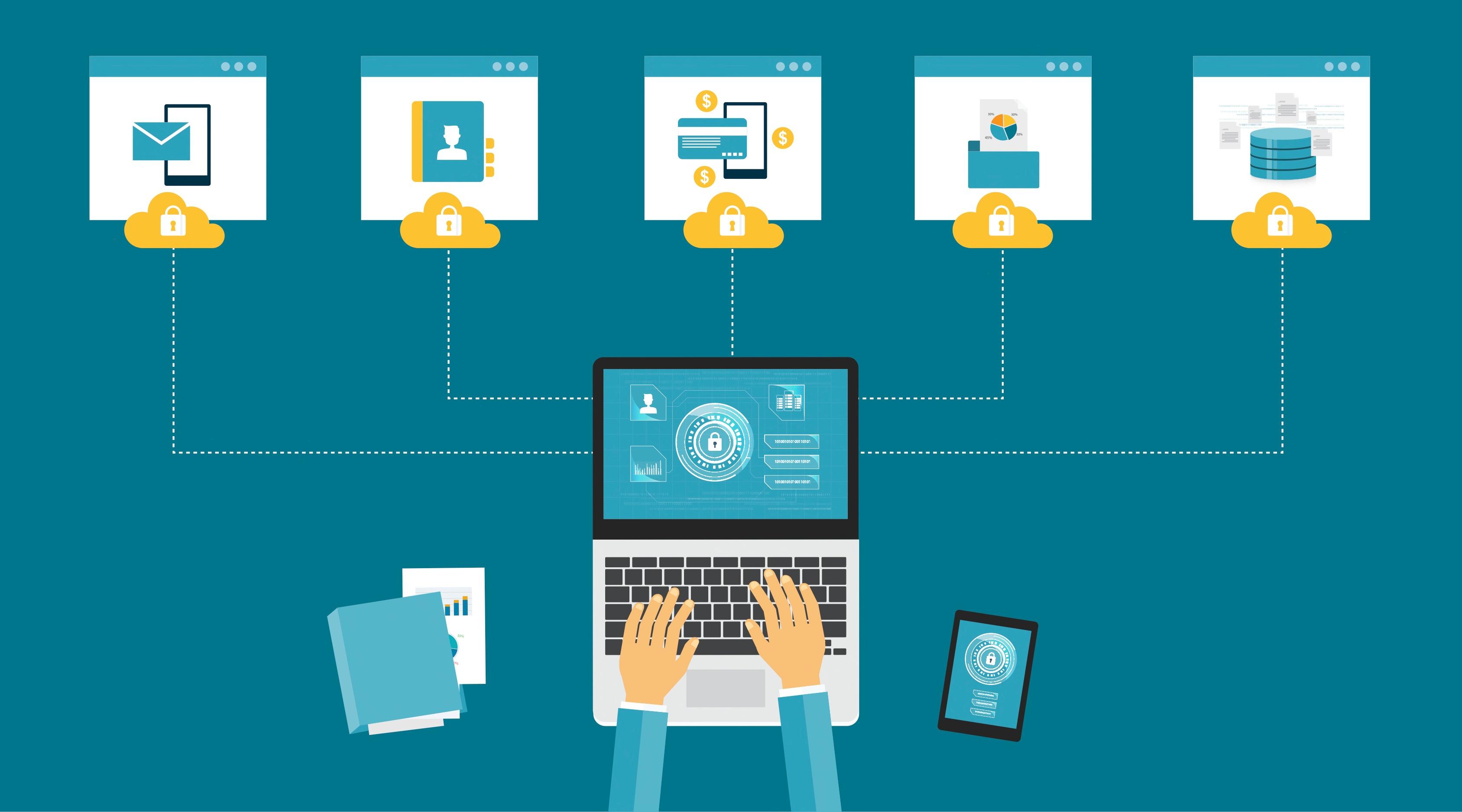 cloud password management - PAM - password