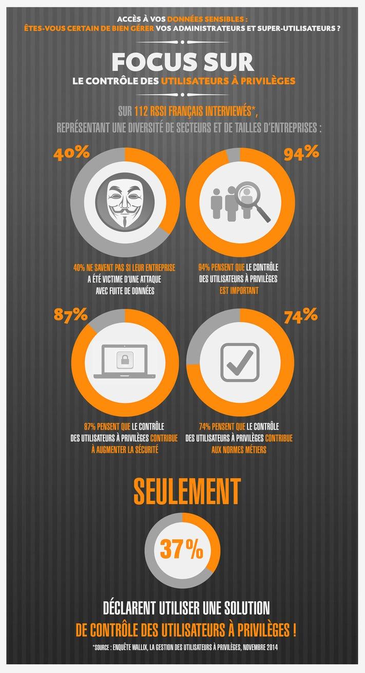 privileged-user-management-it-security-survey.jpg